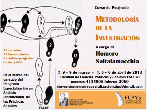 Curso de Posgrado METODOLOGÍA DE LA INVESTIGACIÓN